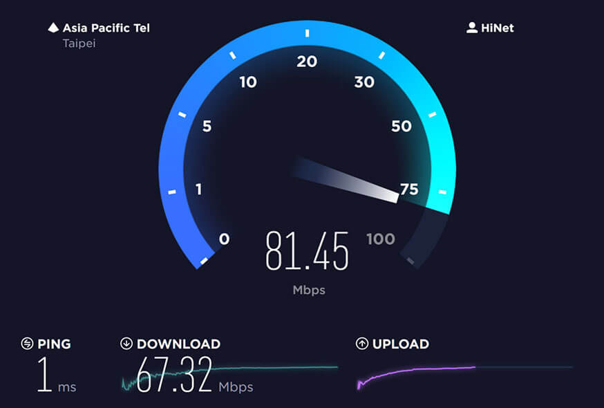 internet speed test