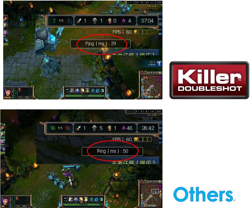 Killer Doubleshot Advantages