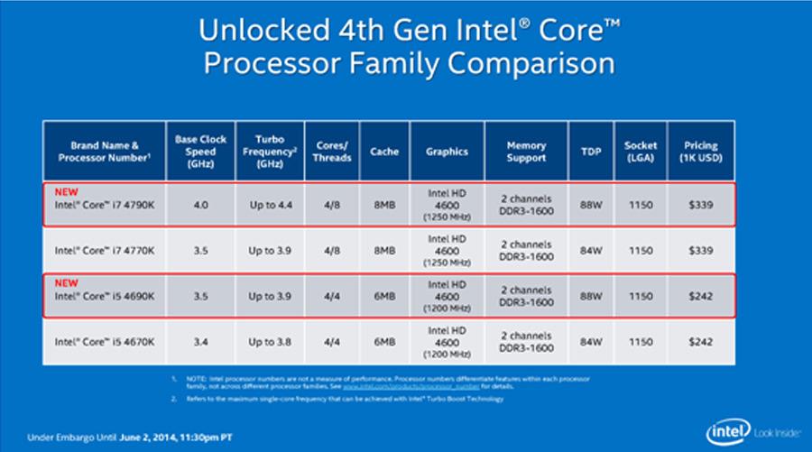 intel i7 processor comparison chart