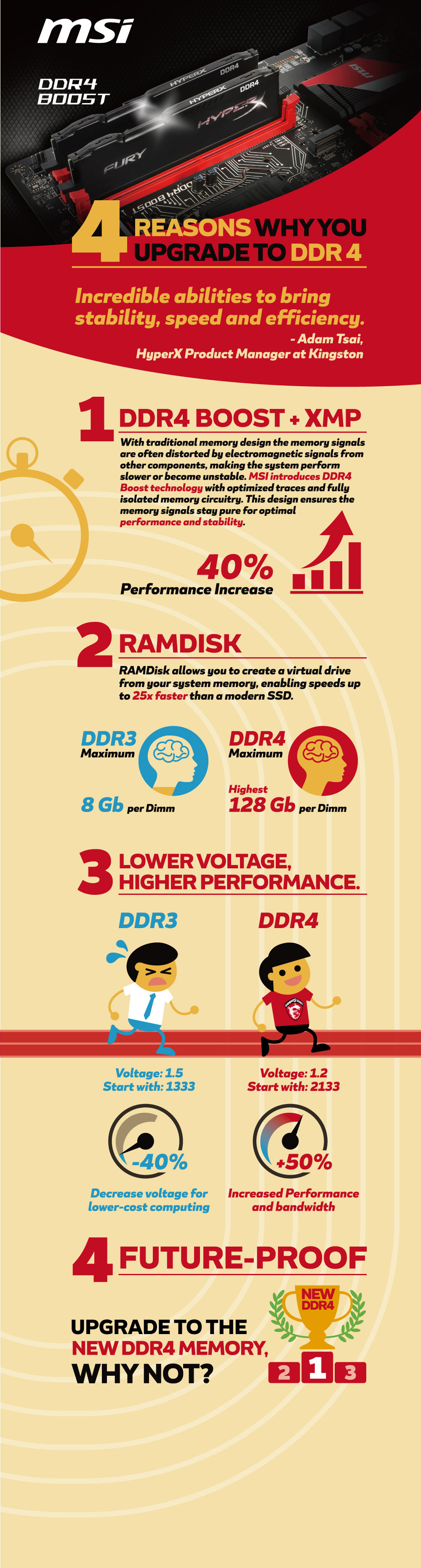 DDR4-Infographic_Final(o)_F