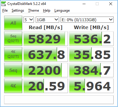 Next generation of RAID performance with MSI motherboards