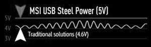 MSI X99A Sli Plus USB 3.1 Ready DDR4 LGA2011v3 Socket Motherboard