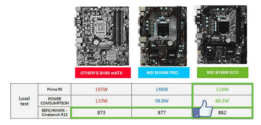 H110M ECO | Motherboard - The world leader in motherboard ...