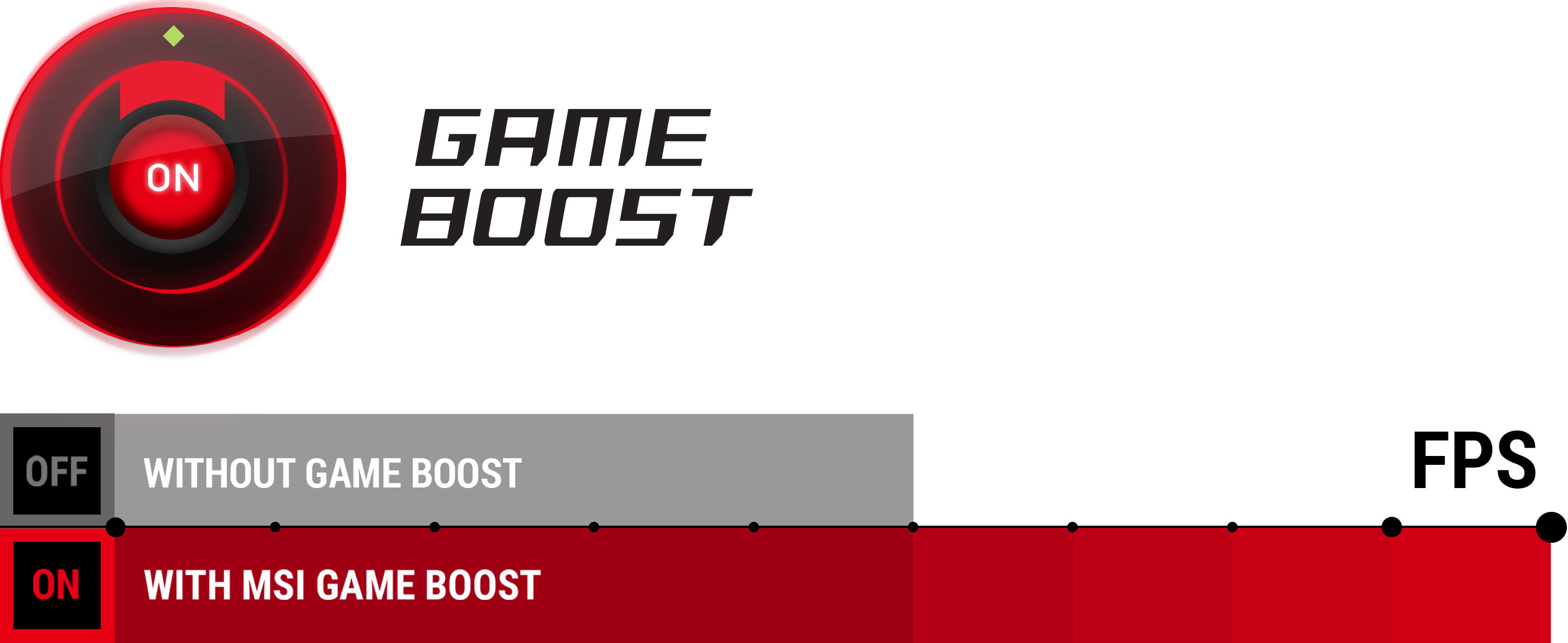 Game Boost 1 second overclocking
