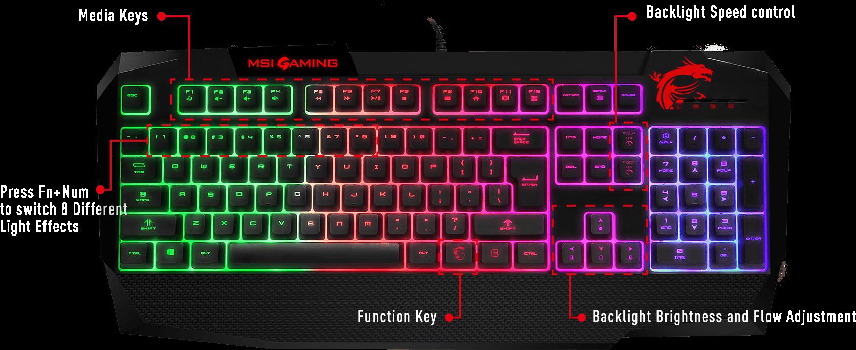 MSI VIGOR GK40 Keyboard / Mouse套裝