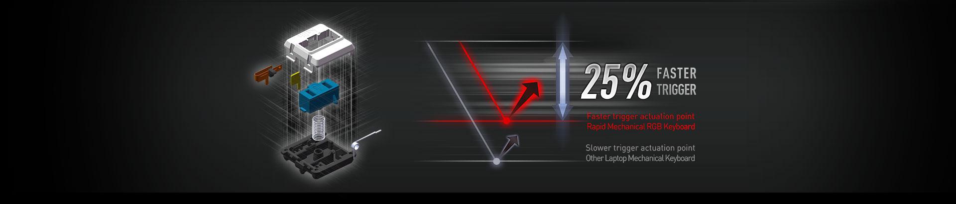 Monousb Schematic Electrical Block Diagram Of Monousb Interface