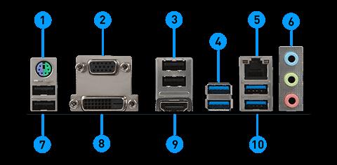 MSI B450M PRO-VDH back panel ports