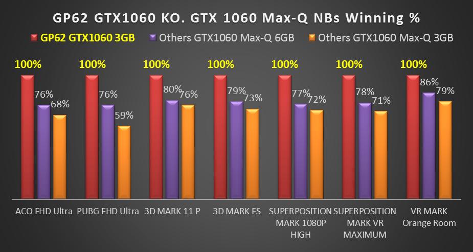 gtx1060-20171208-3.jpg