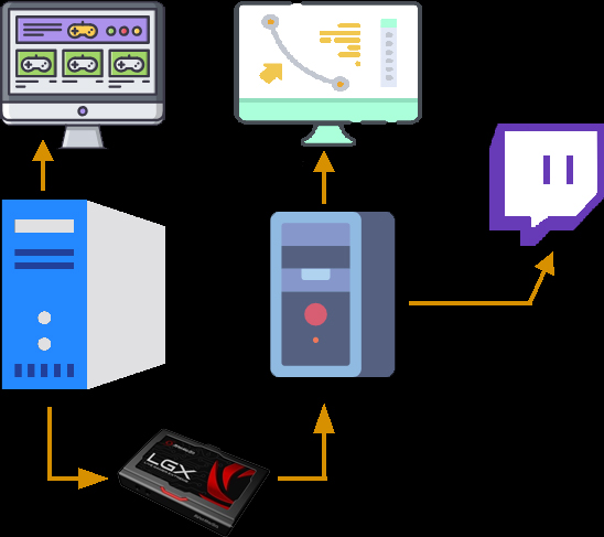 Streamer Setup Guide - Hardware