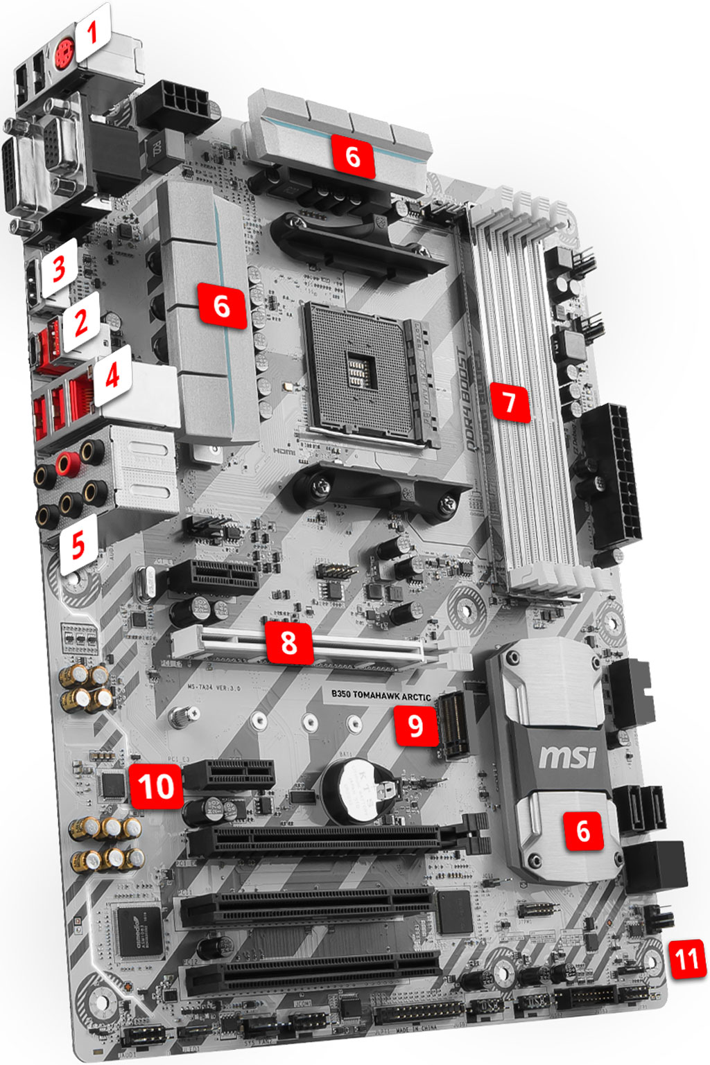 MSI X370 KRAIT GAMING overview