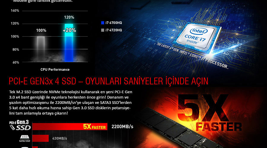 MSI GS60 6QE(Ghost Pro 4K)-445TR Intel i7-6700HQ İşlemci 32GB DDR4 Ram  128GB SSD+1TB 3GB GTX970M Ekran Kartı 15,6 4K UHD Gaming Notebook